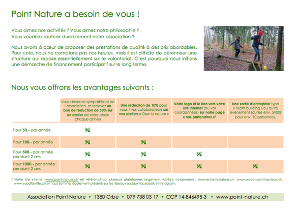 Point Nature a besoin de vous -2-web